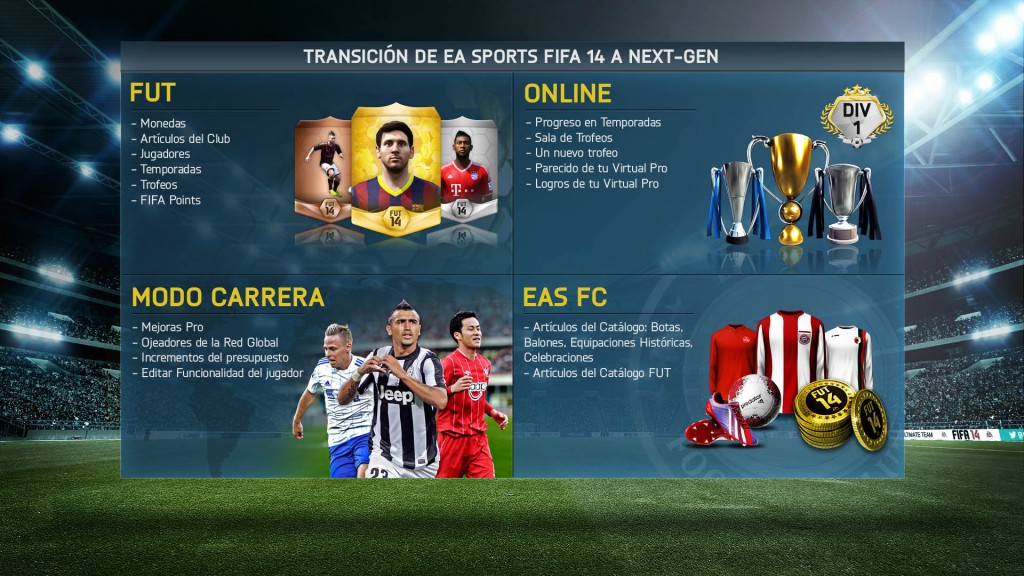 3-FIFA14_KC_Carryover