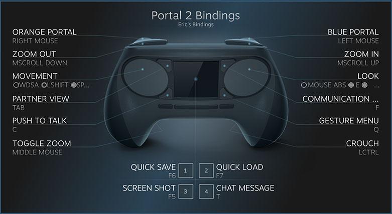 controller_bindings