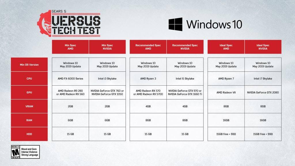 Gears 5 tech specs