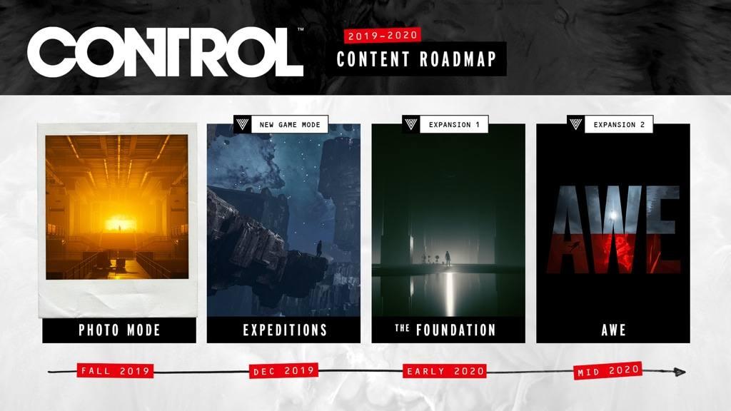 Control Roadmap
