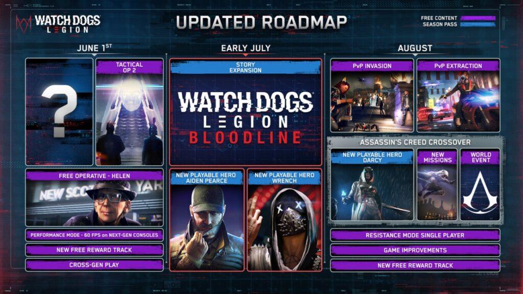 Watch Dogs Legion - Roadmap