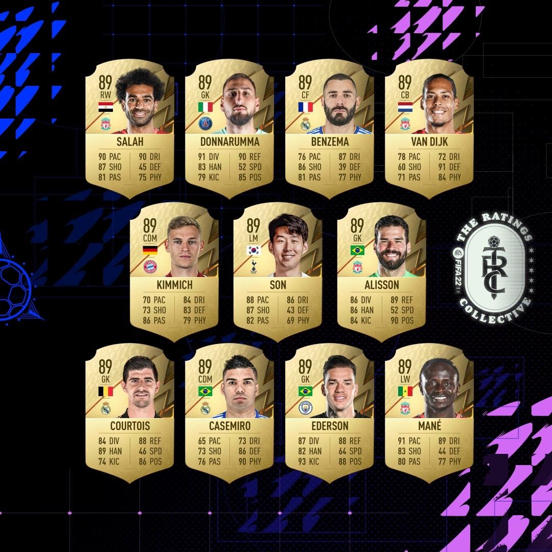 FIFA 22 - 22 mejores jugadores