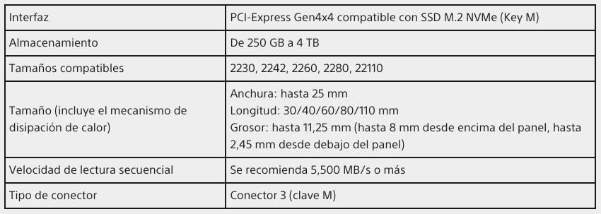 PS5 - Requisitos memoria SSD M.2